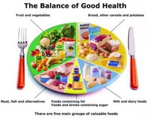 healthy food habit
