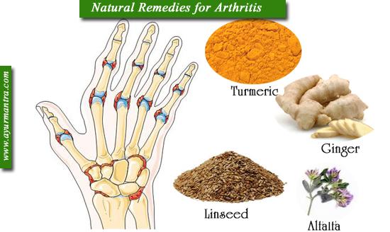 Arthritis Home remedy
